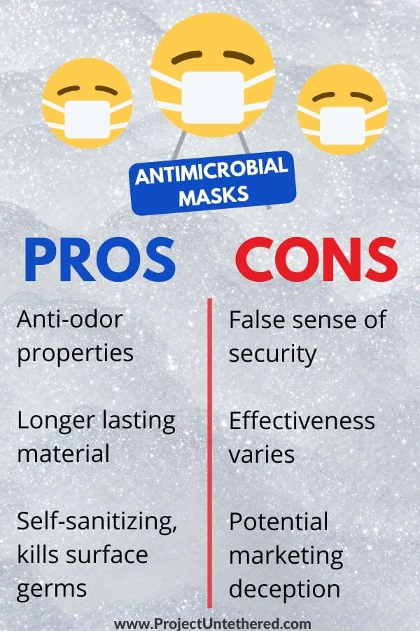 Pros and cons graphic showing the drawbacks and benefits of antimicrobial face masks