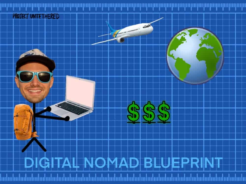 blueprint of how to become a digital nomad with no experience or skills