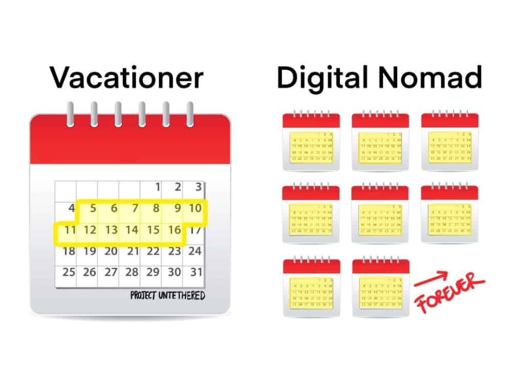 comparison of a digital nomad calendar and a normal vacation calendar