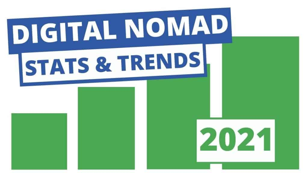 graphic that says digital nomad statistics and trends 2021
