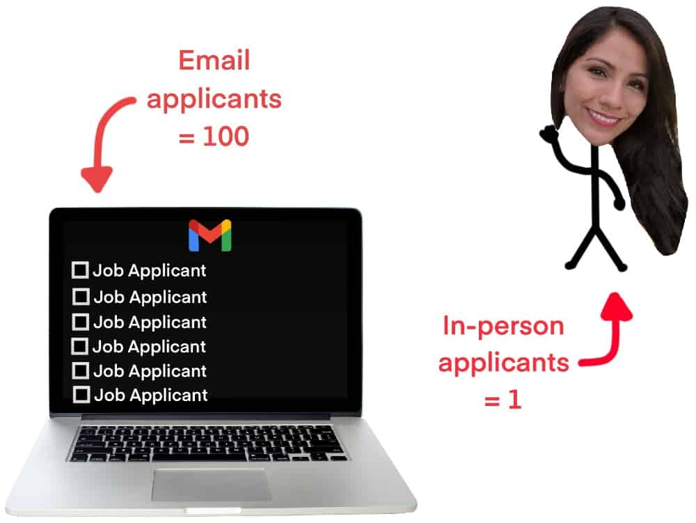 graphic comparing applying to jobs via email versus applying in person