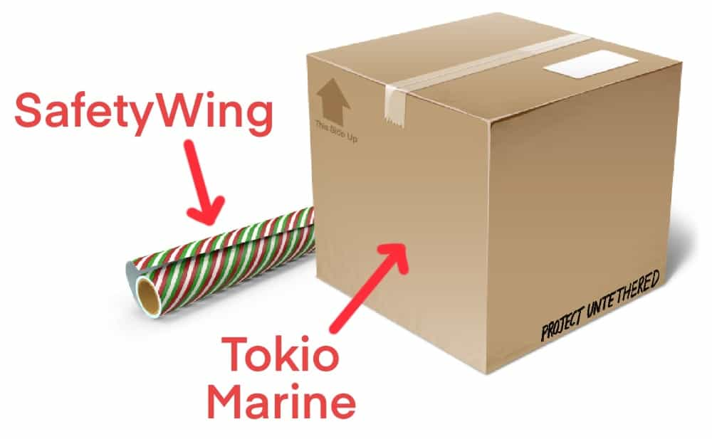 image of wrapping paper and box representing safetywing and tokio marine