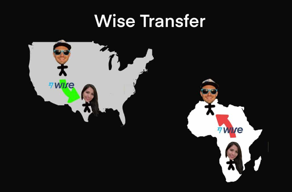 diagram showing how wise transfers money