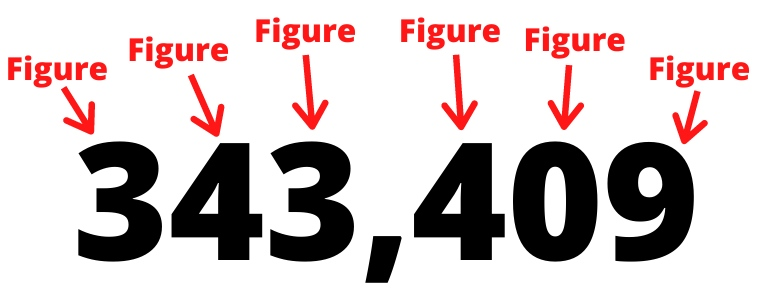 graphic showing the meaning of 6 figures