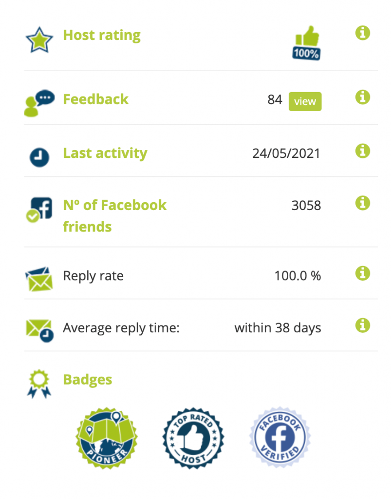 screenshot of workaway review system