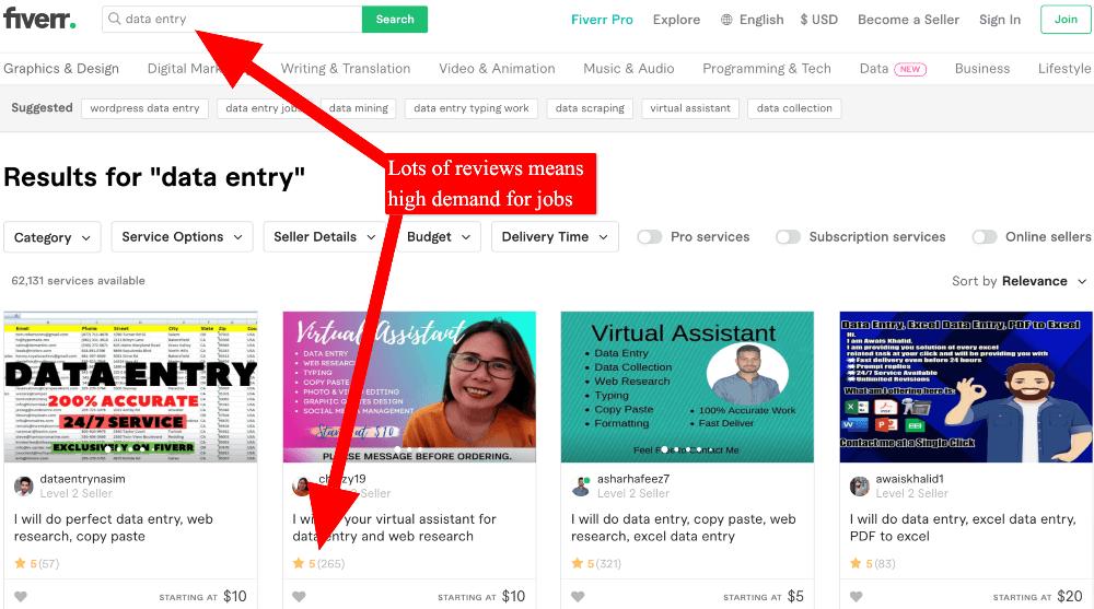 screenshot of fiverr data entry freelancers
