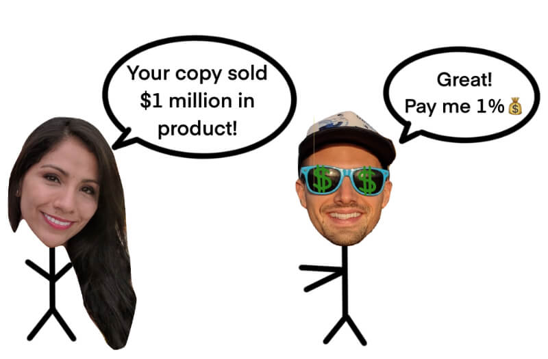 drawing of a copywriter asking for 1% of sales from his copy